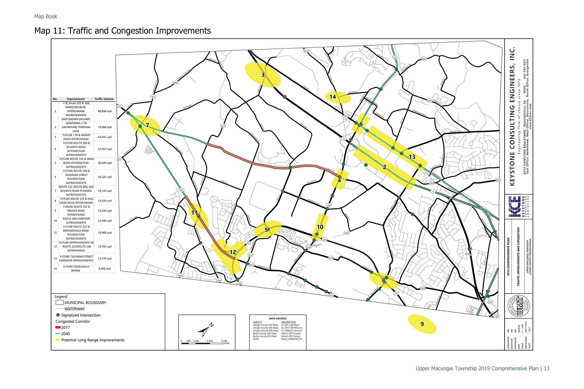 Upper Macungie Township Comprehensive Plan